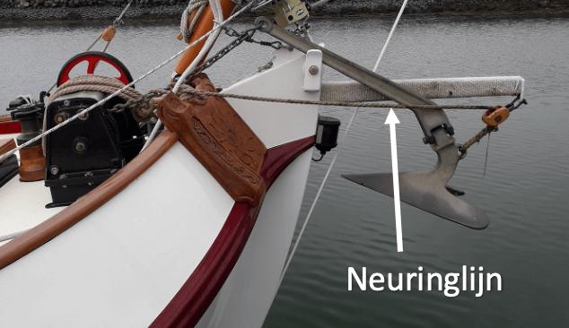 neuringlijn